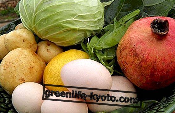 10 намирница за куповину органских производа