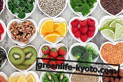 आहार संबंधी आहार: क्या और कौन से हैं