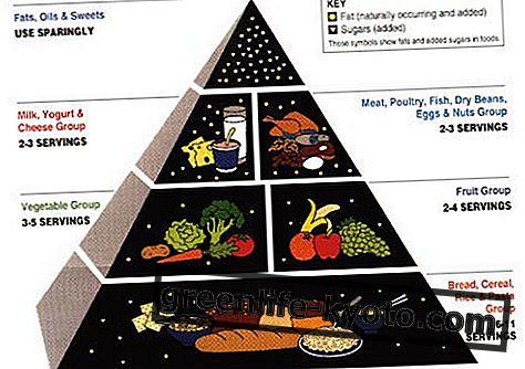 Toidu püramiid: kirjeldus, ajalugu, Vahemere dieet