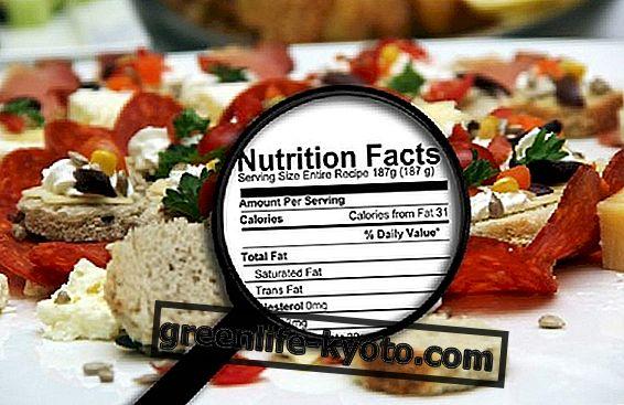 Toiteväärtused ja toitumisalased toidud
