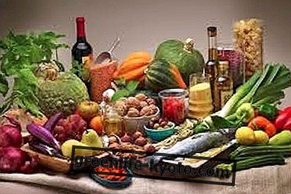 Élelmiszer-energia
