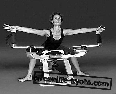 Gyrotonic ट्रेनर, वह कौन है और वह क्या करता है