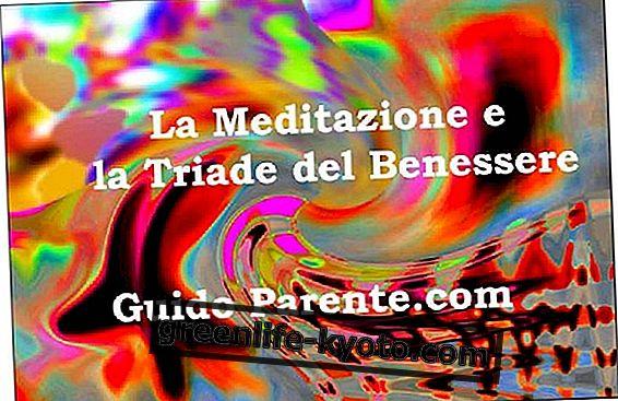 Meditasi dalam triad kesehatan