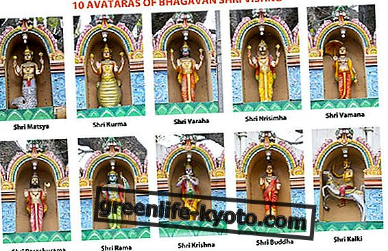 Purana, het ontdekken van Vedische sprookjes